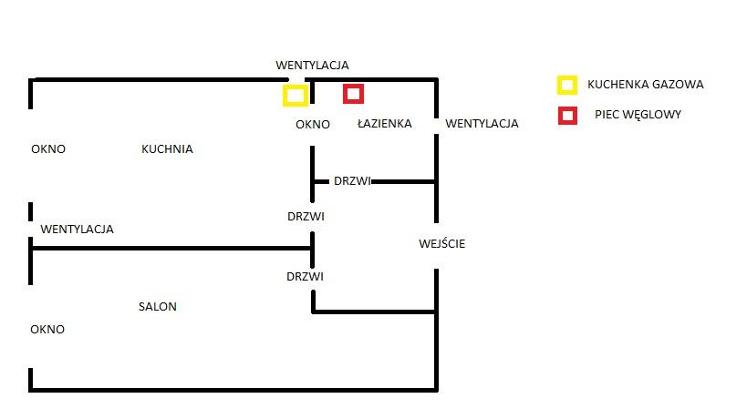 Wentylacja mieszkania dziadk�w