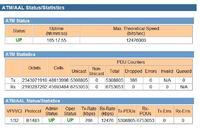 Parametry linii ADSL - Dialog Max 20 predko��