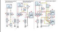 Renult Laguna I schemat elektryczny