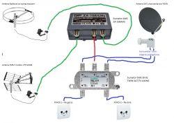 Brak sygnału z anteny radiowej oraz z multiplexu MUX8