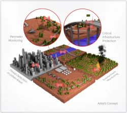 DARPA pracuje nad sensorami o niemalże zerowym poborze mocy