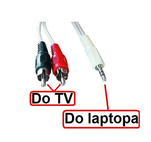 Jak podłączyć laptopa do kina domowego?