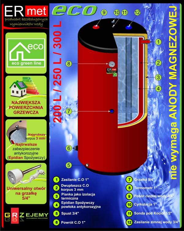 zmiana kierunku przep�ywu grawitacyjnego wody