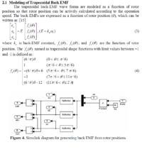 Model silnika BLDC w programie Matlab/Simulink