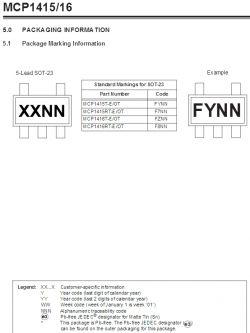Identyfikacja elementu FY02 -