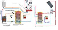 kominek/bufor/ k.gazowy/solary/.....Projekt
