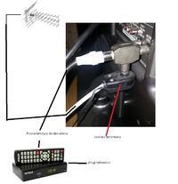 Rozdzielenie sygnału na dwa telewizory z anteny kierunkowej