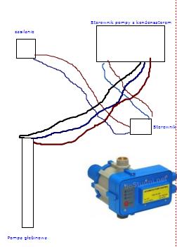 Podłączyć dobrze pompę ciśnieniową