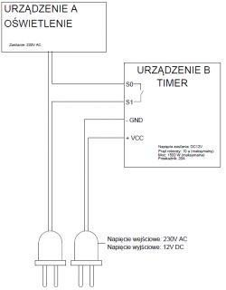 12V DC + 230V -czy można to połączyć?