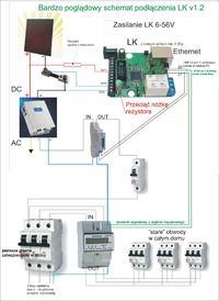 Impulsowy licznik energii elektrycznej - bezprzewodowy?