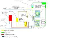 Mieszany system CO. Grawitacja- uklad zamkniety, wymienniki i solar panel