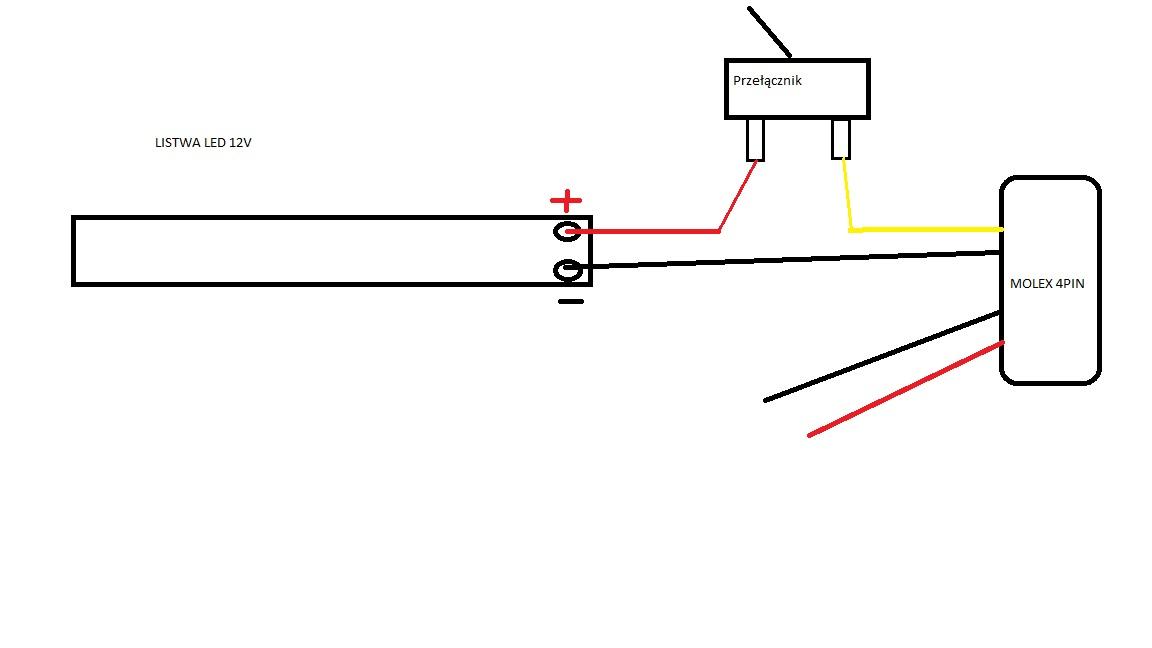 Ta�ma LED pod molex + prze��cznik