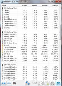 Dell Inspiron 7720 - infekcja Ludashi - chińskie programy, przeglądarka