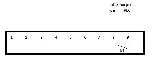 Dioda informuj�ca o stanie styku (NC) urz�dzenia zewn�trz.