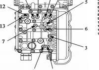 Deutz Agrotron 6.20 s - Brak półbiegu H i S do przodu