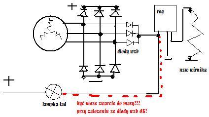 Alternator, non-stop świecąca lampka kontrolna