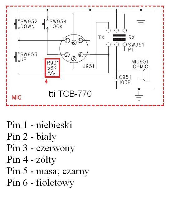TTI 770 zero dźwięku i brak regulacji głośności