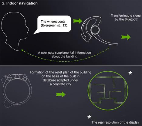 Nawigacja dla niewidomych Touch & Go