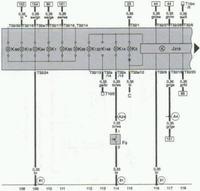Audi A4 B5 2.8 V6 - nie odpala, kontrolka MIL nie swieci