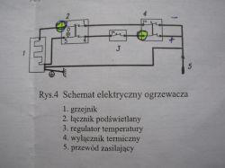 Biawar Classic 80l 2001r. - potrzebny schemat elektryki.