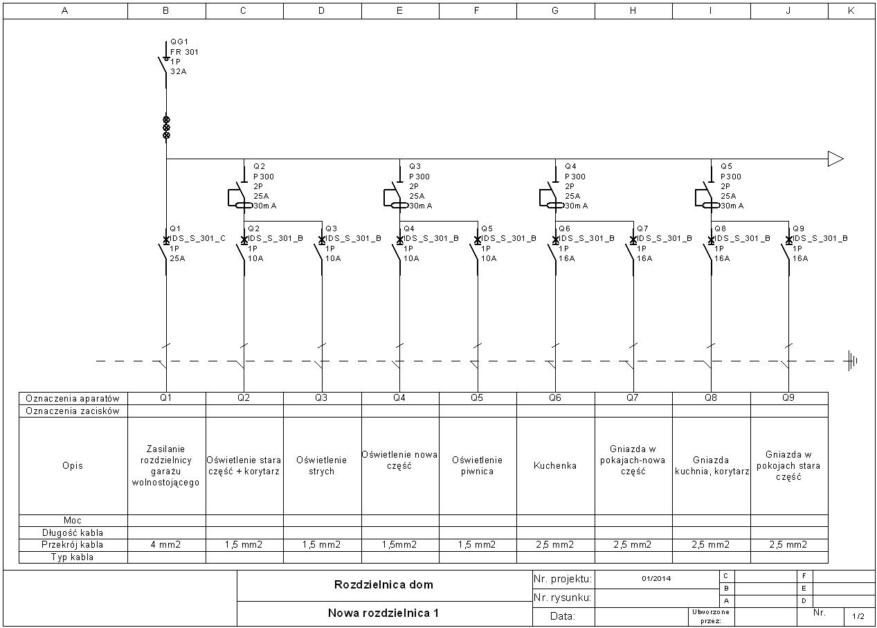 Rozdzielnica - Sprawdzenie schematu rozdzielnicy