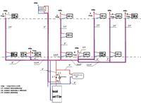 Jakie średnice rur stalowych zastosować w instalacji C.O + C.W.U.