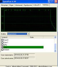 [Sprzedam] Asus GF 7600 GS DDR2 SILENT OC! Dodatkowy Cooler! GW!