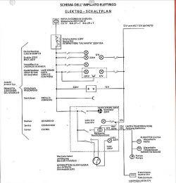 Dodatkowe gniazdko elektryczne 230V w przyczepie kempingowej