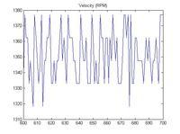 Enkoder- filtrowanie drgań