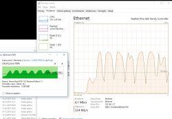Dziwne prędkości w sieci domowej.