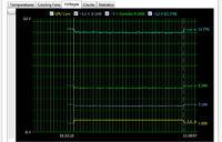 Gainward GeForce 9600 GT - Zawiesza system podczas gry