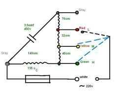Jak zidentyfikować przewody od wirnika 1 fazowego?
