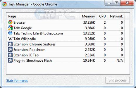 Chrome - uruchamia wiele procesów