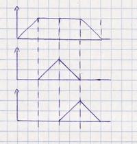 Układ pneumatyczny - Schemat układu na podstawie diagramu