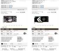 Nvidia GeForce 7600GT, czy  NVidia GeForce 9600GT b�dzie du�o lepsza?
