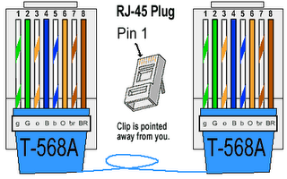 awesome b standard rj45 contemporary - images for wiring diagram, Wiring diagram