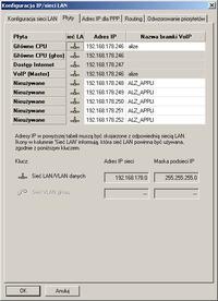 Alcatel OXO i telefony IP Touch