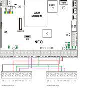 Schemat podłaczenia Centralki NEOGSM-PS z dwoma szyfratorami SATEL SZW-02