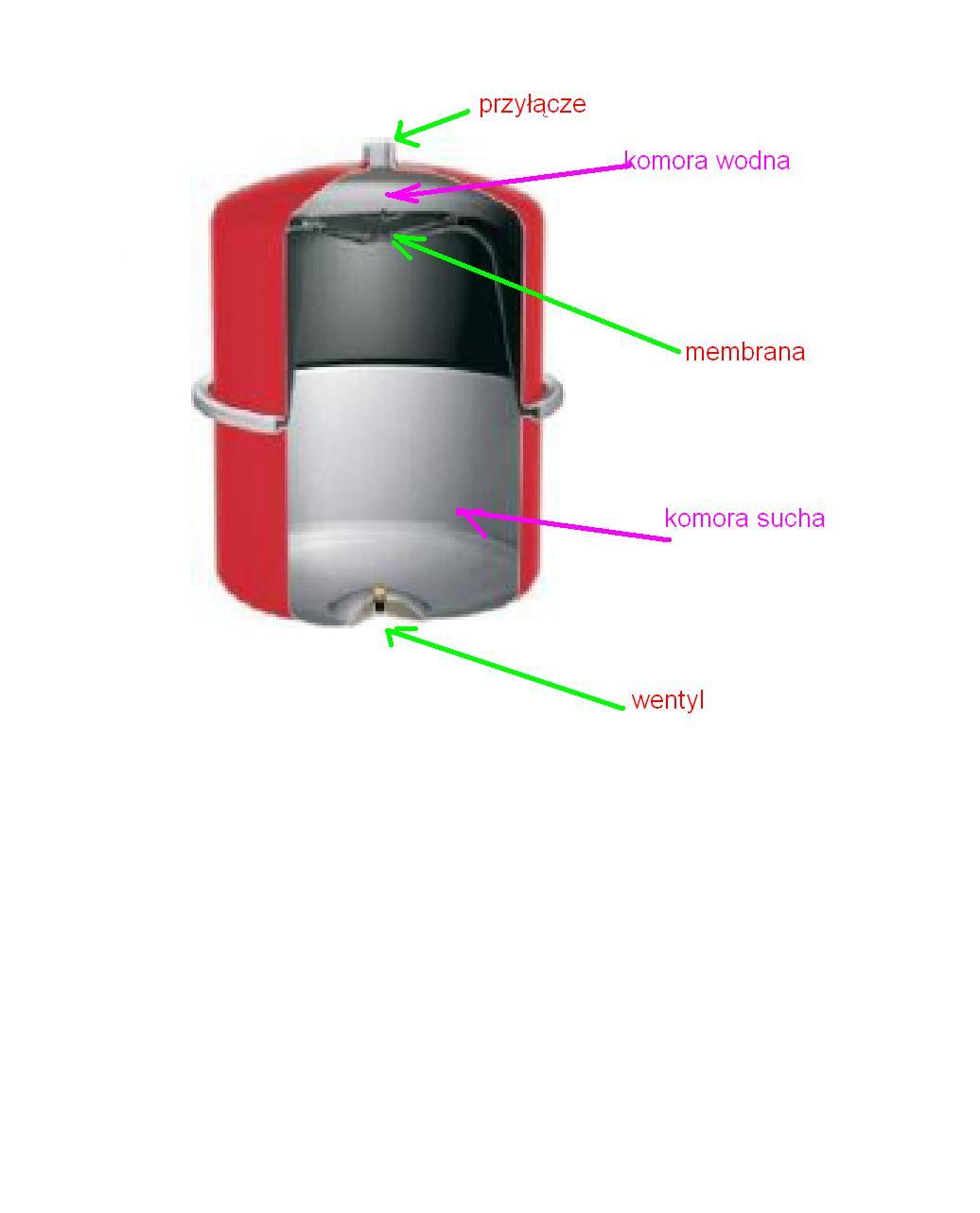 Vaillant ECO Tec - Leje z zaworu bezpiecze�stwa na zasobnik z naczyniem przepono