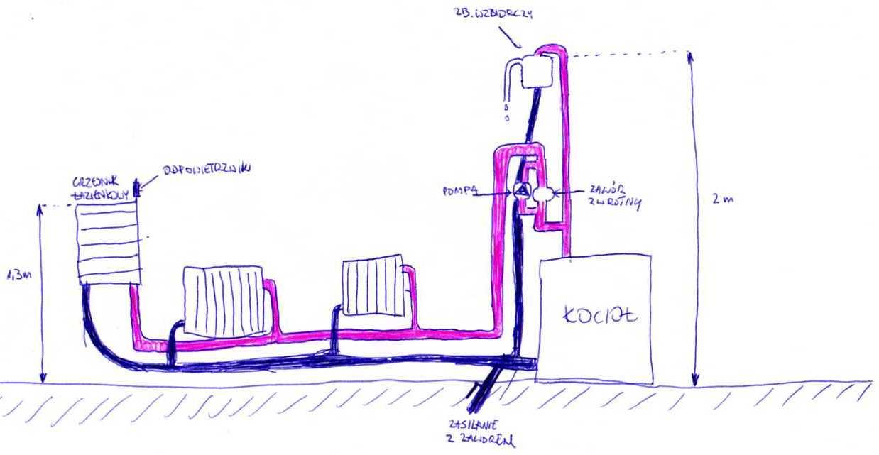 Pro�ba o sprawdzenie schematu instalacji CO bez CWU