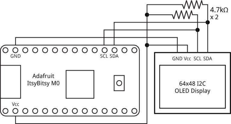 Minikomputer programowany w... LISPie