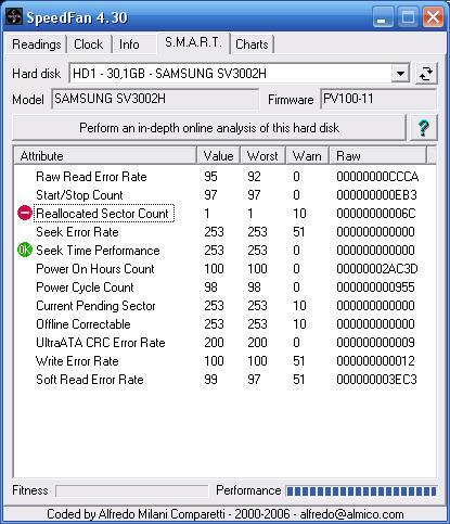 Samsung SV3002H, błąd formatowania i zapisem/odczytem plików