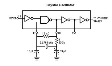 CD4060 jaki kwarc ??