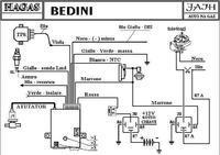 Schemat podłączenia instalacji LPG Bedini