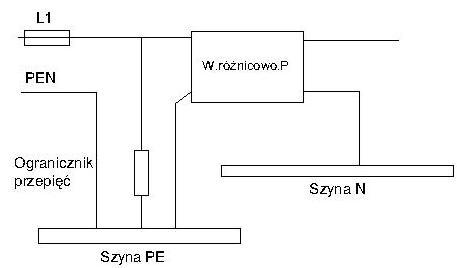 Ogranicznik przepięć w sieci TN-C