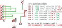 8mio portowy ADC / DAC / GPIO dla Raspberry Pi Zero