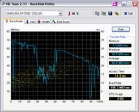 Samsung SP2504C wolny transfer danych