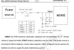Moduł GSM M590 od Neoway - krótki opis
