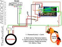 romet chart - jak podłaczyc silnik 139FMB do Romet chart