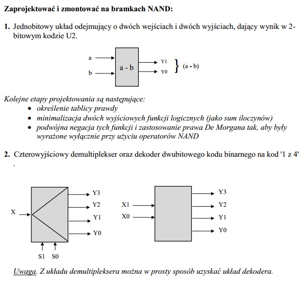 Projektowanie uk�ad�w na bramkach NAND